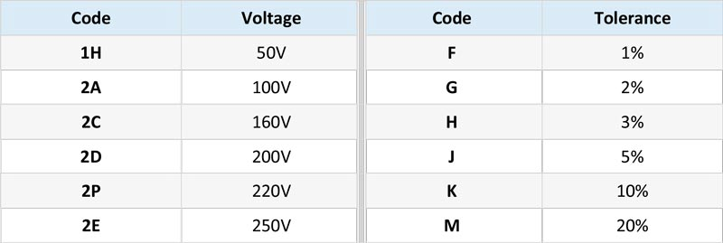 ceramic polyester capacitor tolerance voltage code chart